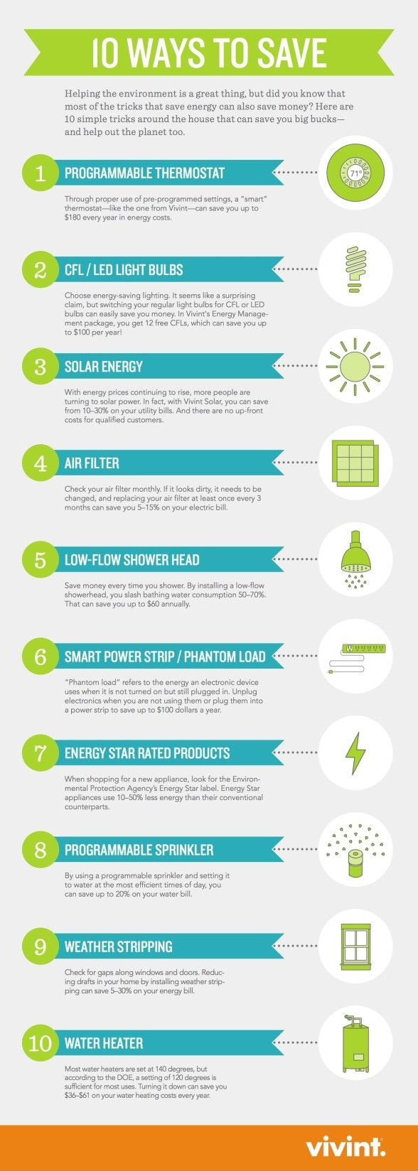 10 ways to save energy alternate home energy for Ways to save for a house